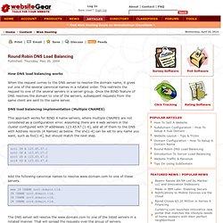 Round Robin DNS Load Balancing - WebsiteGear
