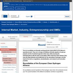 Internal Market, Industry, Entrepreneurship and SMEs