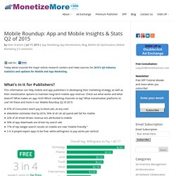 Mobile Roundup: App and Mobile Insights & Stats Q2 of 2015 - MonetizeMore