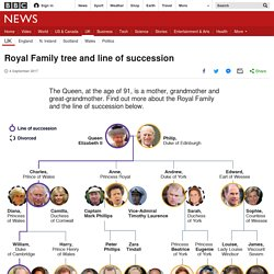 Royal baby: Family tree