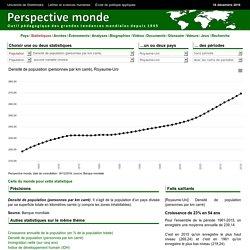 Royaume-Uni - Densit de population (personnes par km carr )