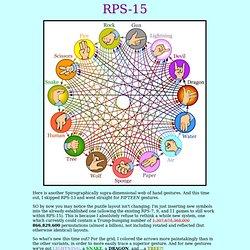 RPS - 15