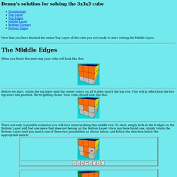 Rubik's Cube: Middle Layer