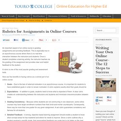 Rubrics for Assignments in Online Courses - Online Education Blog of Touro College