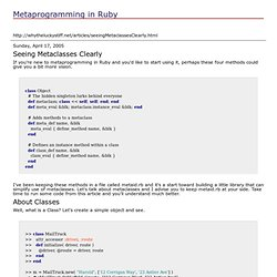 Ruby Metaprogramming