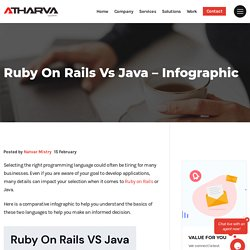 Ruby On Rails Vs Java - Infographic
