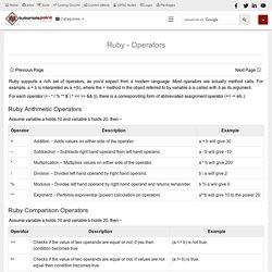 Ruby - Operators - Tutorialspoint