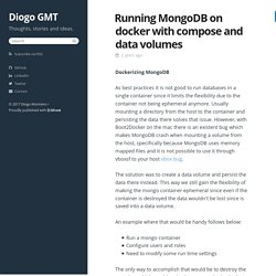 Running MongoDB on docker with compose and data volumes
