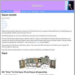 Soyuz console
