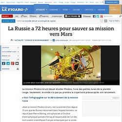 Sciences : La Russie a 72 heures pour sauver sa mission vers Mars