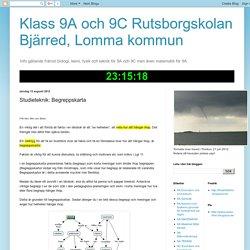 Klass 9A och 9C Rutsborgskolan Bjärred, Lomma kommun: Studieteknik: Begreppskarta