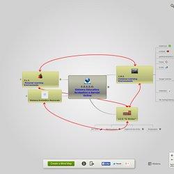 S.E.S.S.O.: Sistema Educativo Scolastico e Servizi Online