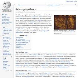 Sahara pump theory