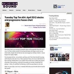 Tuesday Top Ten Tracks