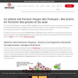 Salaire net moyen français : écarts en fonction des postes et du sexe