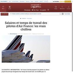 Salaires et temps de travail des pilotes d'Air France: les vrais chiffres