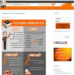 Centro Didáctico de Español