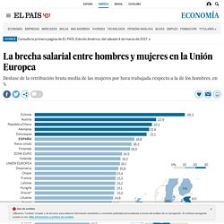 La brecha salarial entre hombres y mujeres en la Unión Europea