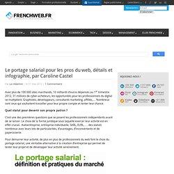 Le portage salarial pour les pros du web, détails et infographie, par Caroline Castel