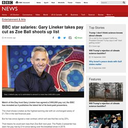 BBC star salaries: Gary Lineker takes pay cut as Zoe Ball shoots up list