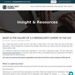 What Is the Salary of a Cybersecurity Expert in The US?