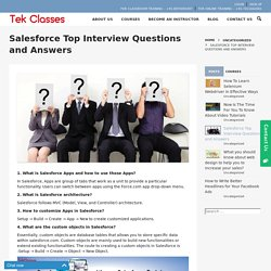 Salesforce Top Interview Questions and Answers