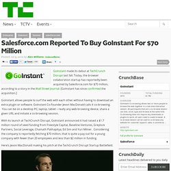 Salesforce.com Reported To Buy GoInstant