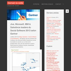 Jive, Microsoft, IBM & Salesforce leaders du Social Software 2013 selon Gartner | Demain la veilleDemain la veille