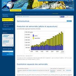 IFREMER - Statistiques - Production de salmonidés (pêche et aquaculture)