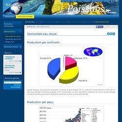 IFREMER - Statistiques – Salmonidés eau douce