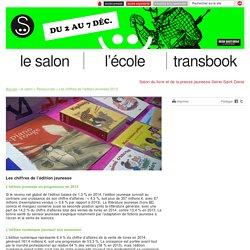 SLPJ: les chiffres de l'édition jeunesse 2013/2014