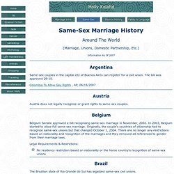 Same-Sex Marriage History