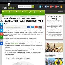 Marché du mobile : Samsung, Apple, Huawei... une nouvelle étude nous dévoile tout