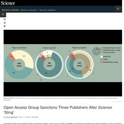 Open-Access Group Sanctions Three Publishers After Science 'Sting'