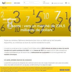 E-santé : vers un marché de 234,5 milliards de dollars
