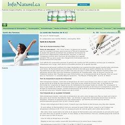 Santé de la thyroïde