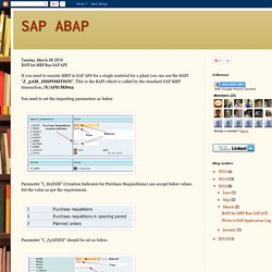 SAP ABAP: BAPI for MRP Run SAP AFS