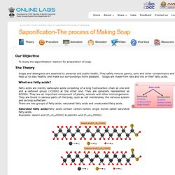 Saponification-The process of Making Soap (Theory) : Class 10 : Chemistry : Amrita Online Lab