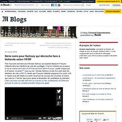 Série noire pour Sarkozy qui décroche face à Hollande selon l'IFOP