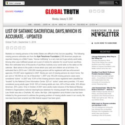List of Satanic sacrificial days,which is accurate. – updated – Global Truth