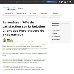 Baromètre : 70% de satisfaction sur la Relation Client des Pure-players du pneumatique