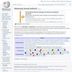 Saturacja (teoria koloru)