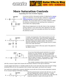 AMZ Saturation Controls and Diode Clipping