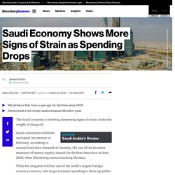 Saudi Economy Shows More Signs of Strain as Spending Drops