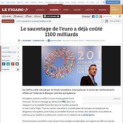 Conjoncture : Le sauvetage de l'euro a déjà coûté 1100milliards