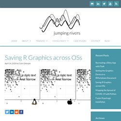 Saving R Graphics across OSs