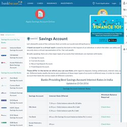 Savings Account: Compare & Open Savings Account Online