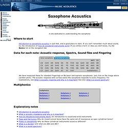 saxophone acoustics