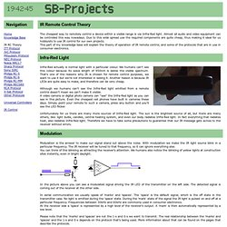 SB-Projects: IR Remote Control