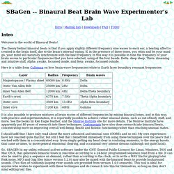 Binaural Beat Brain Wave Experimenter's Lab